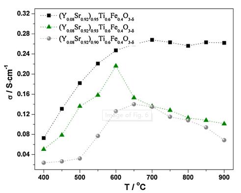 离子电导率